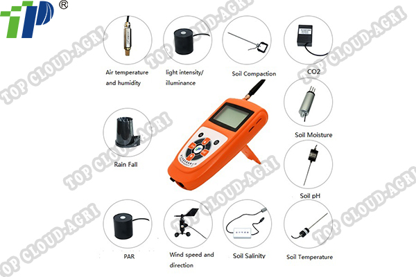 TNHY Series Handheld Agricultural Weather Monitor